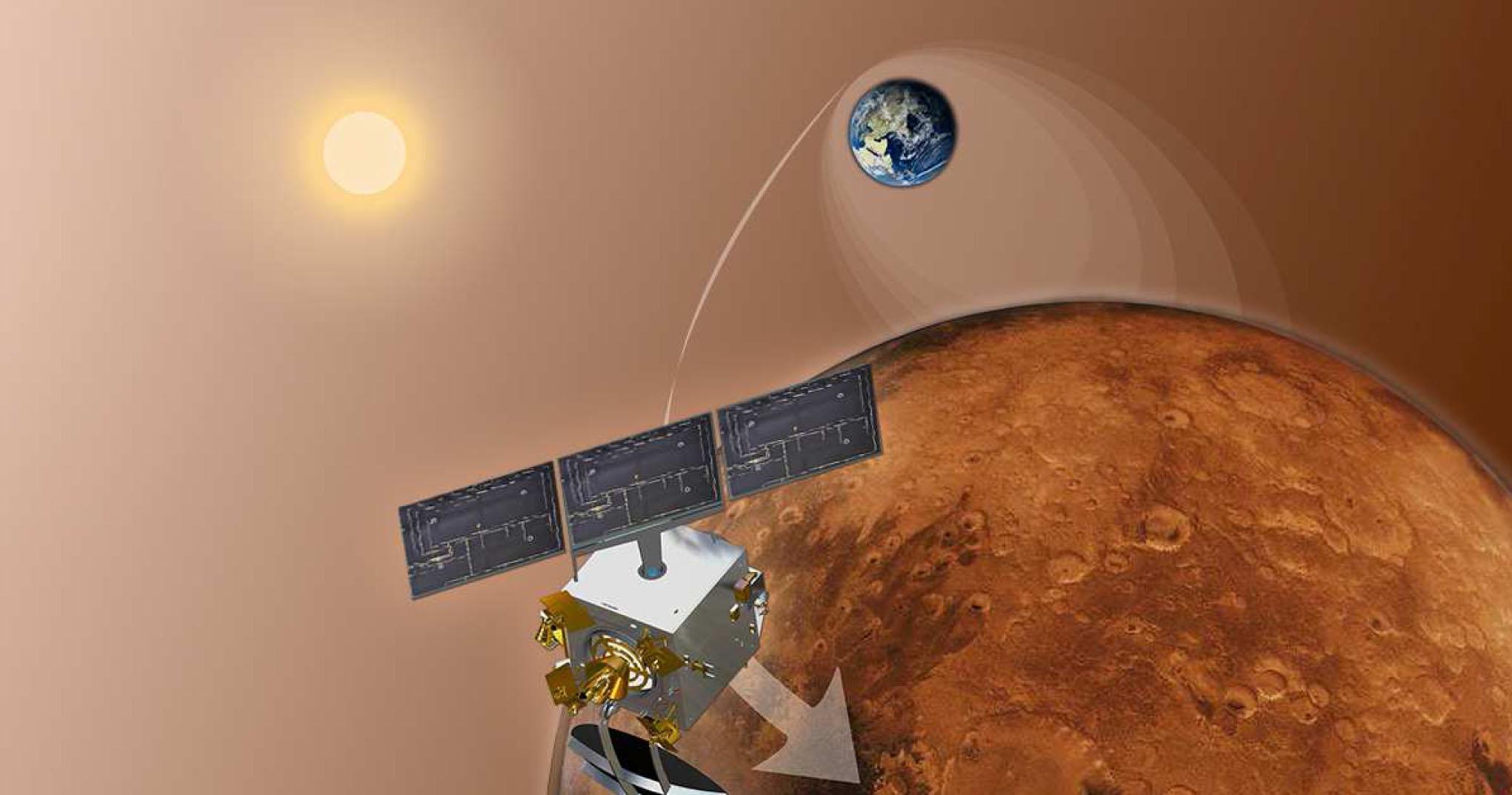 India's Mars Orbiter Mission (MOM)